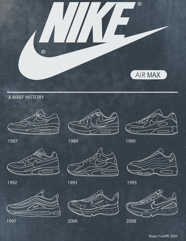 Nike-Air-Max-Evolution-Poster